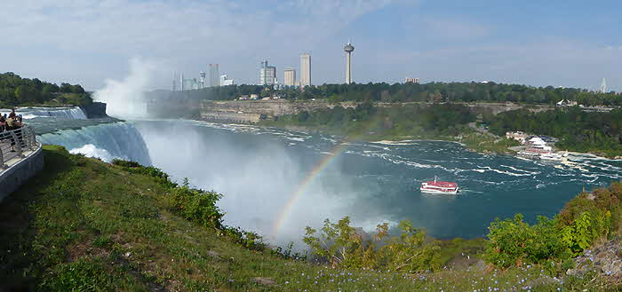 Niagara Falls Panorama facing Canada